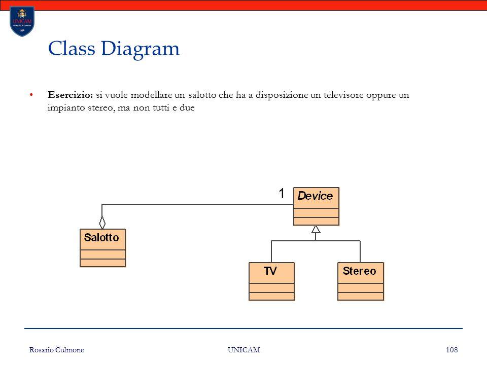 Class Diagram Esercizio: si vuole modellare un salotto che ha a disposizione un televisore oppure un impianto stereo, ma non tutti e due.