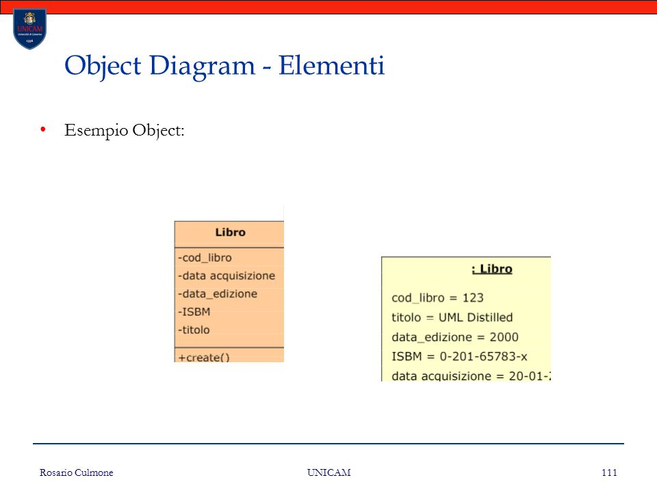 Object Diagram - Elementi