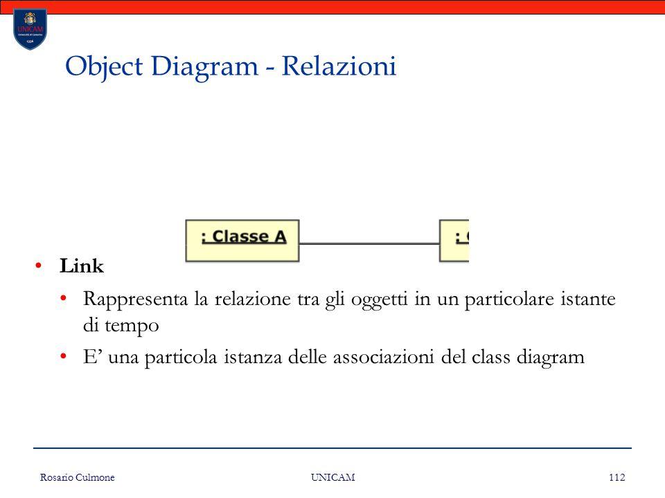 Object Diagram - Relazioni