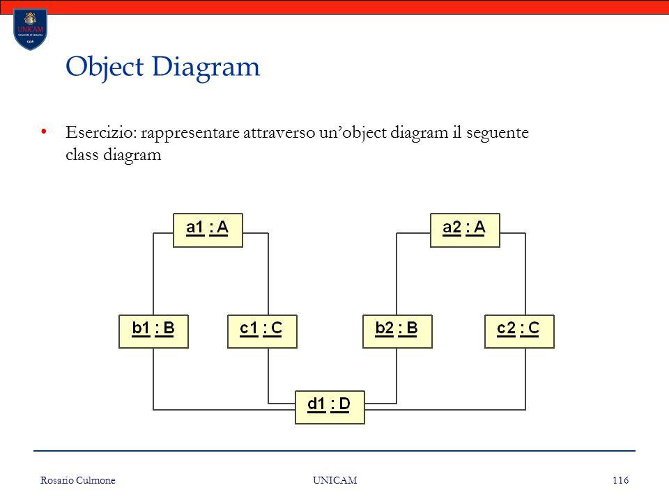 Object Diagram Esercizio: rappresentare attraverso un'object diagram il seguente class diagram. Rosario Culmone.