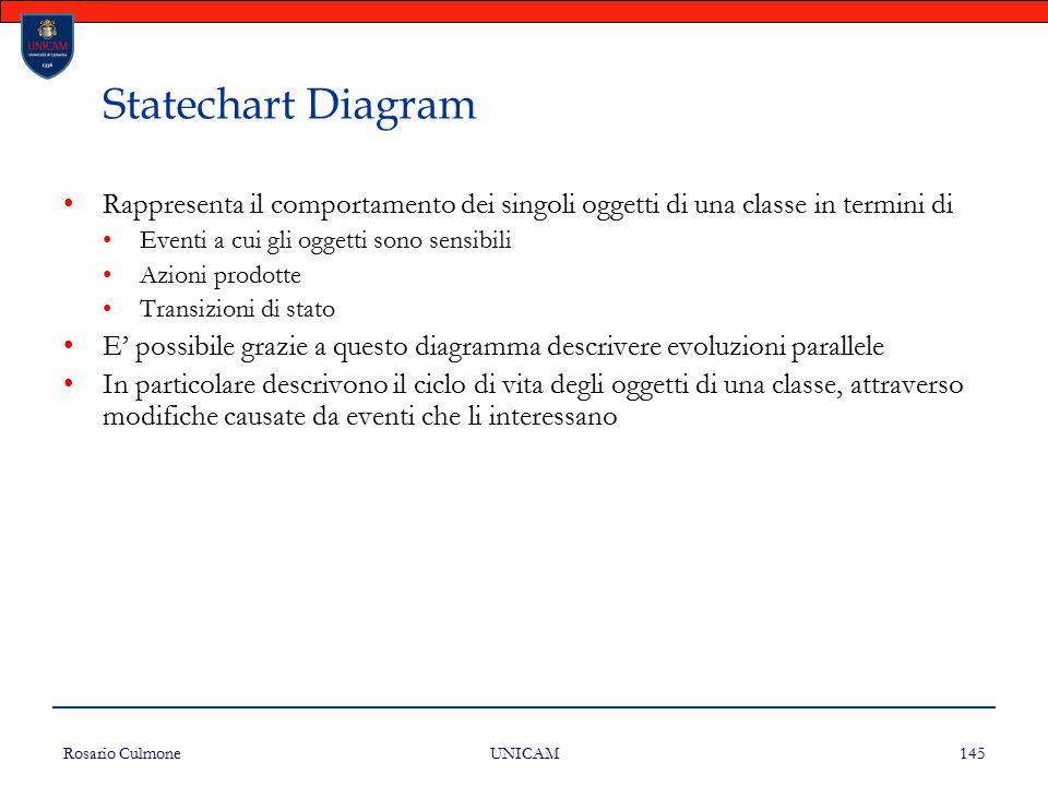Statechart Diagram Rappresenta il comportamento dei singoli oggetti di una classe in termini di. Eventi a cui gli oggetti sono sensibili.