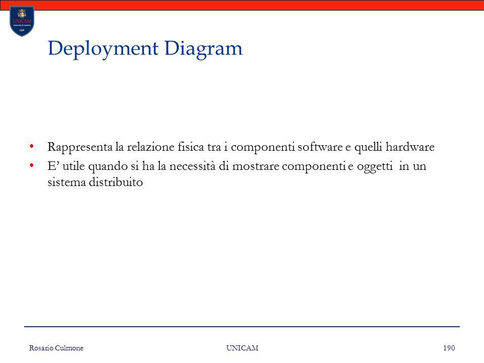 Deployment Diagram Rappresenta la relazione fisica tra i componenti software e quelli hardware.