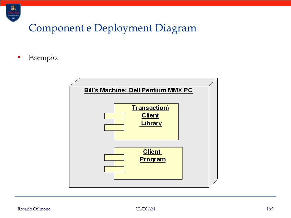 Component e Deployment Diagram