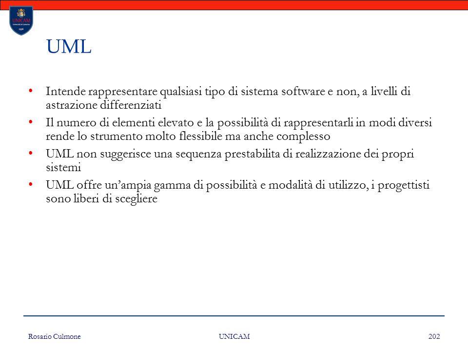 UML Intende rappresentare qualsiasi tipo di sistema software e non, a livelli di astrazione differenziati.