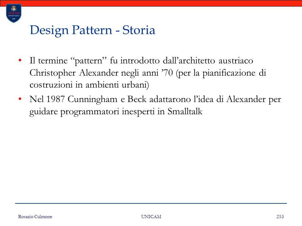 Design Pattern - Storia