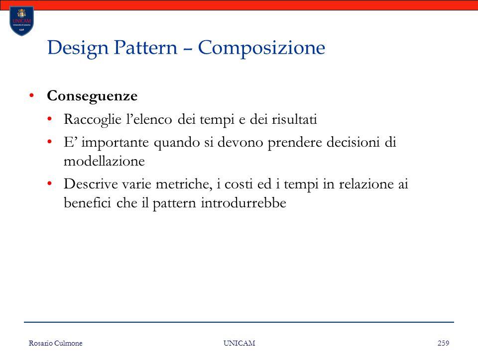 Design Pattern – Composizione