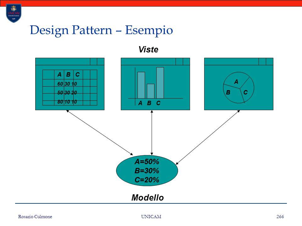 Design Pattern – Esempio