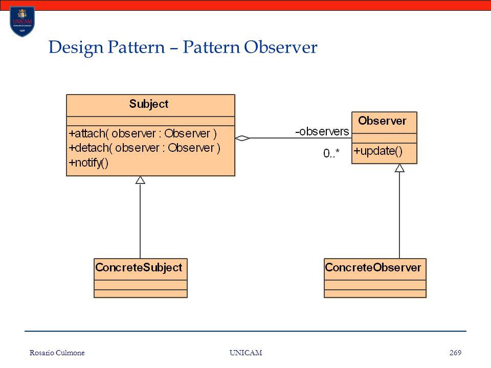Design Pattern – Pattern Observer