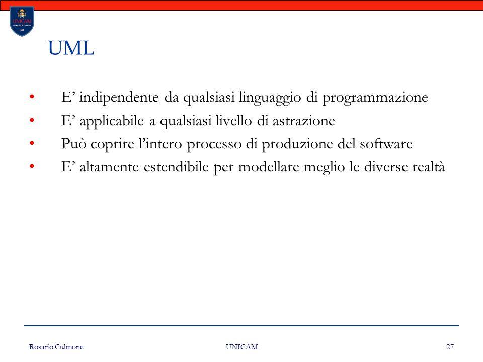 UML E' indipendente da qualsiasi linguaggio di programmazione