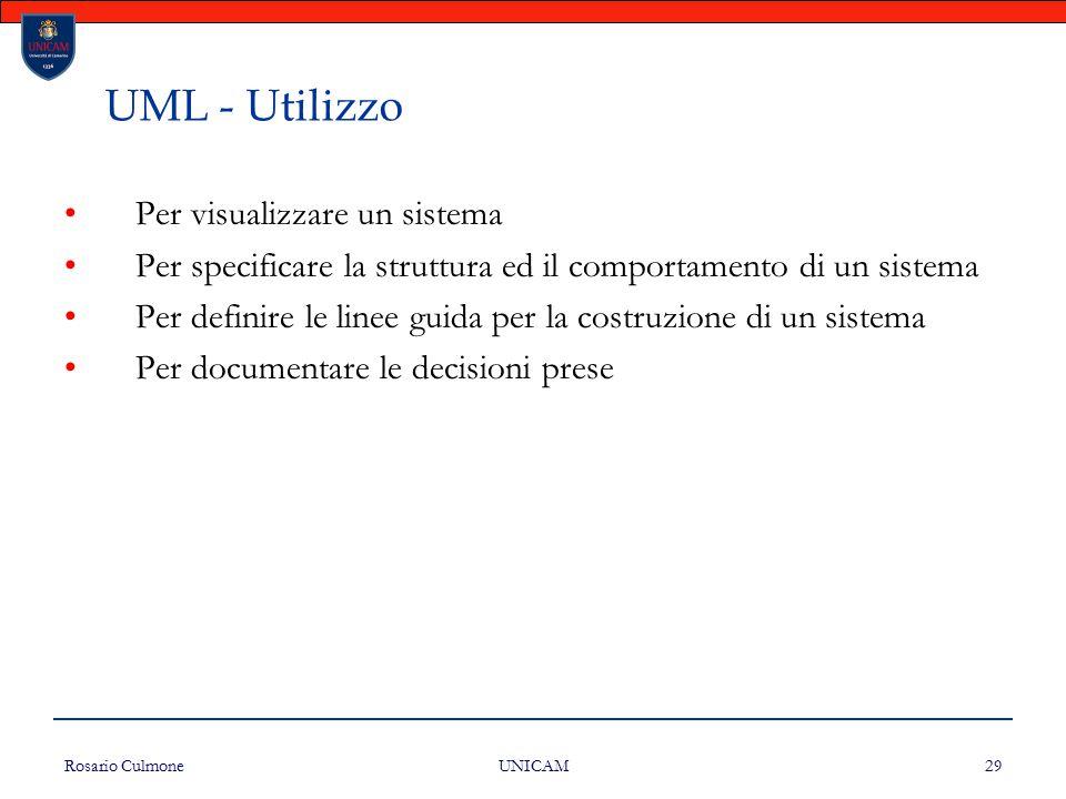 UML - Utilizzo Per visualizzare un sistema