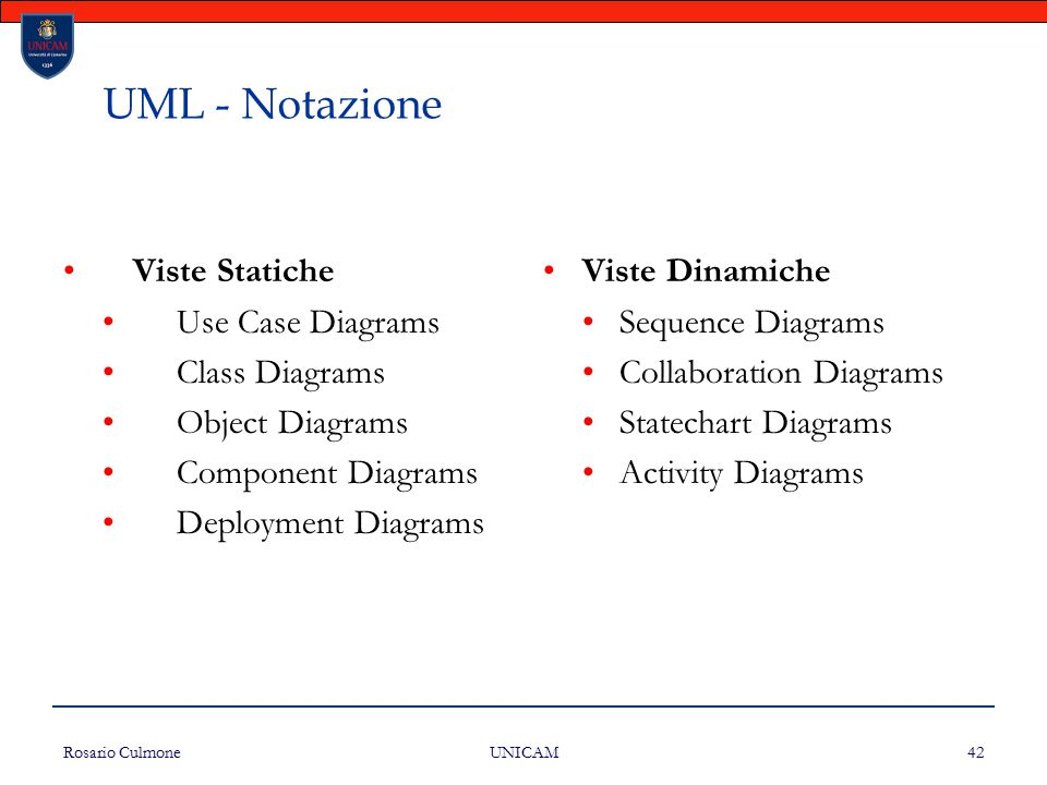 UML - Notazione Viste Statiche Use Case Diagrams Class Diagrams