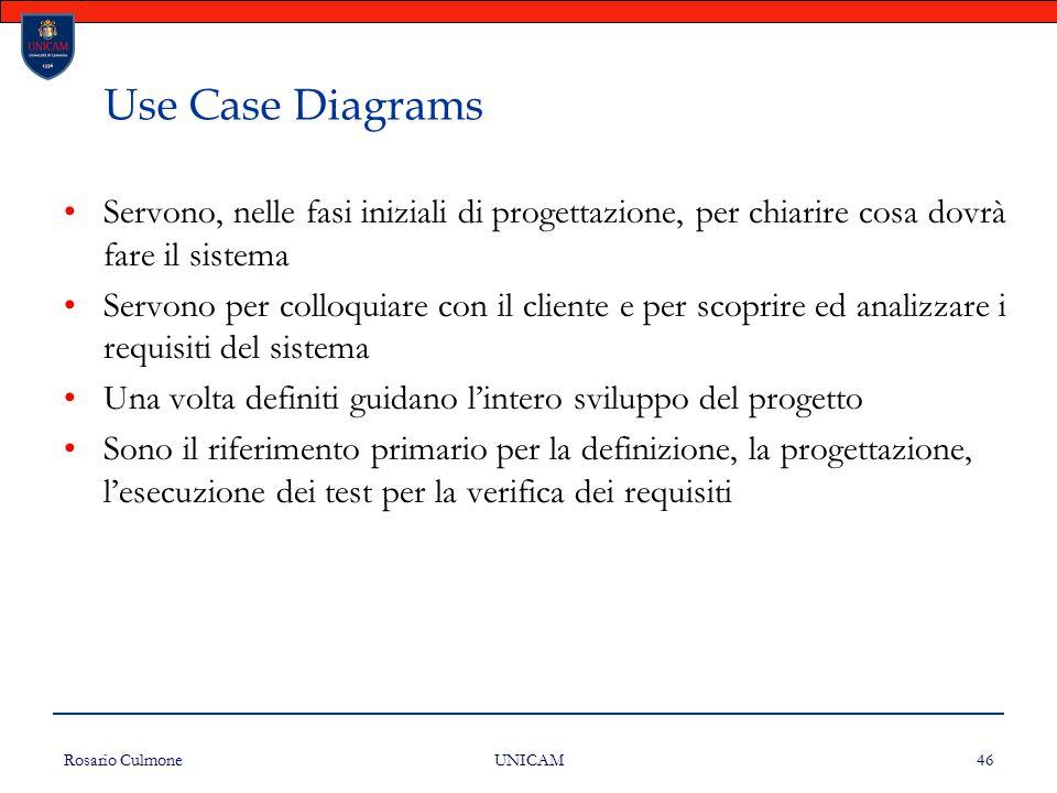 Use Case Diagrams Servono, nelle fasi iniziali di progettazione, per chiarire cosa dovrà fare il sistema.