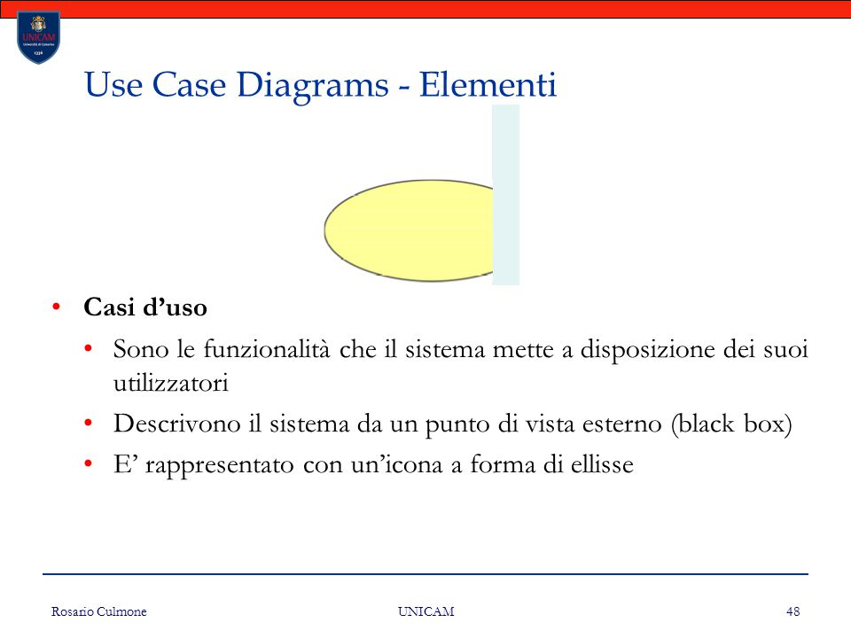 Use Case Diagrams - Elementi