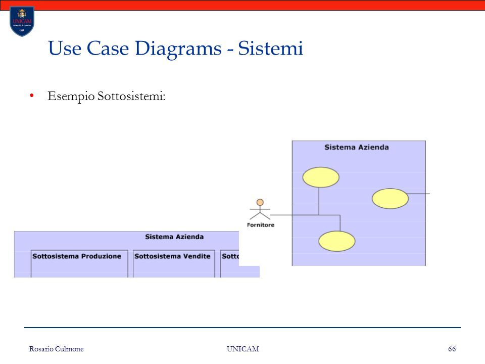 Use Case Diagrams - Sistemi