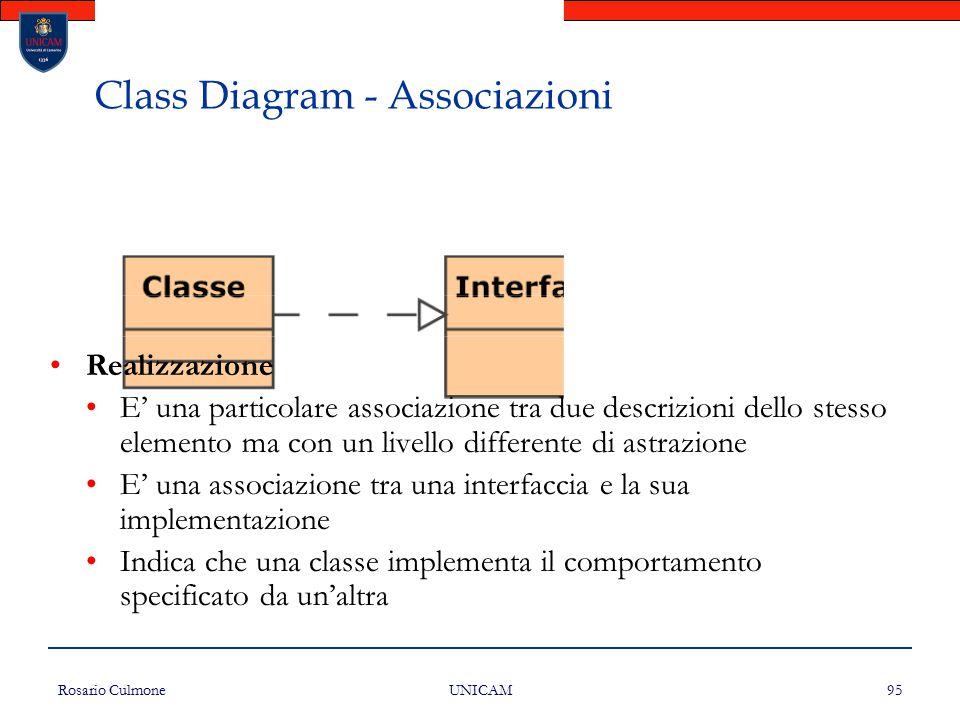 Class Diagram - Associazioni