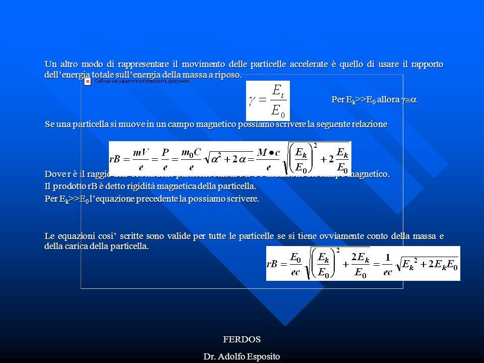 Un altro modo di rappresentare il movimento delle particelle accelerate è quello di usare il rapporto dell'energia totale sull'energia della massa a riposo.