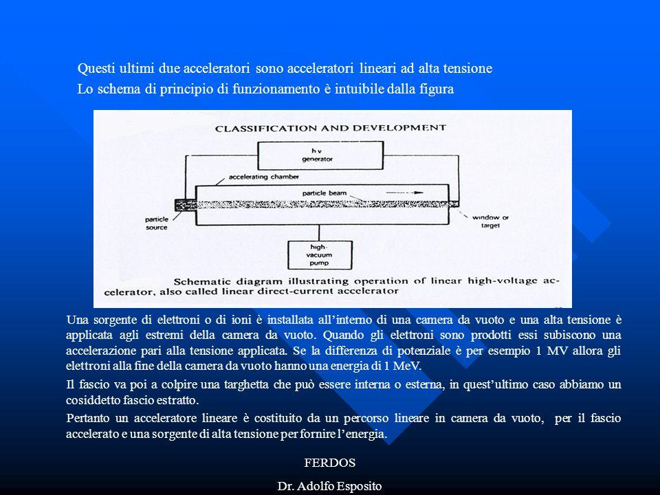 Lo schema di principio di funzionamento è intuibile dalla figura