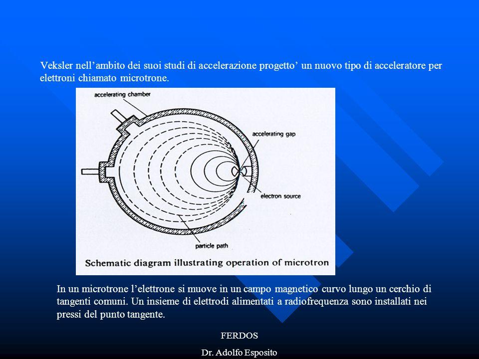 Veksler nell'ambito dei suoi studi di accelerazione progetto' un nuovo tipo di acceleratore per elettroni chiamato microtrone.