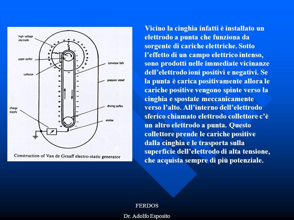 Vicino la cinghia infatti è installato un elettrodo a punta che funziona da sorgente di cariche elettriche. Sotto l'effetto di un campo elettrico intenso, sono prodotti nelle immediate vicinanze dell'elettrodo ioni positivi e negativi. Se la punta è carica positivamente allora le cariche positive vengono spinte verso la cinghia e spostate meccanicamente verso l'alto. All'interno dell'elettrodo sferico chiamato elettrodo collettore c'è un altro elettrodo a punta. Questo collettore prende le cariche positive dalla cinghia e le trasporta sulla superficie dell'elettrodo di alta tensione, che acquista sempre di più potenziale.