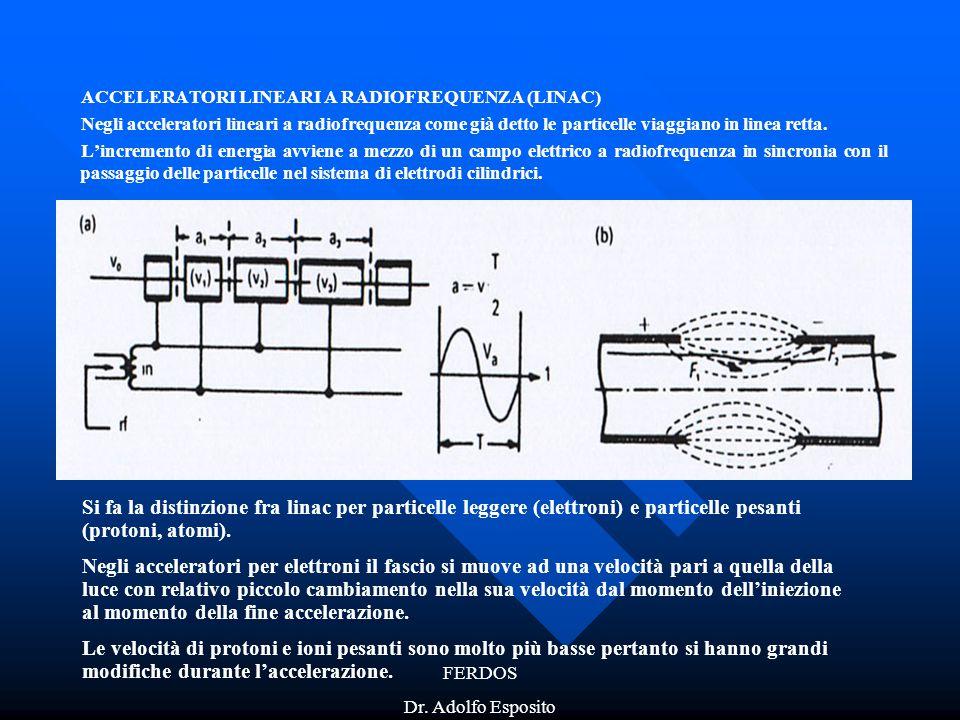 ACCELERATORI LINEARI A RADIOFREQUENZA (LINAC)