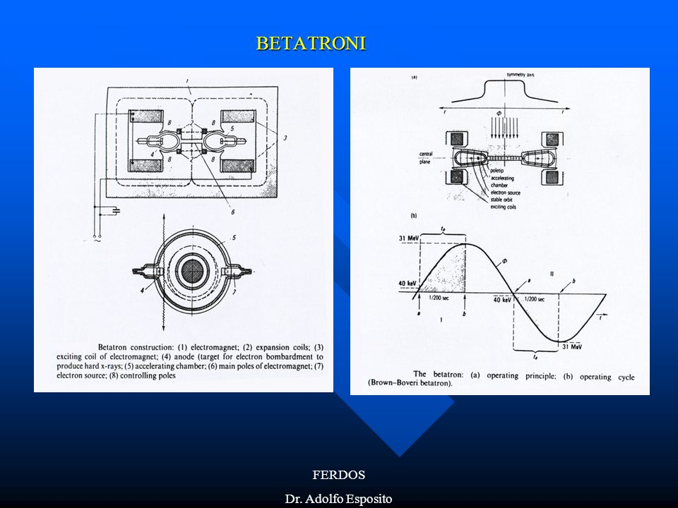 BETATRONI FERDOS Dr. Adolfo Esposito