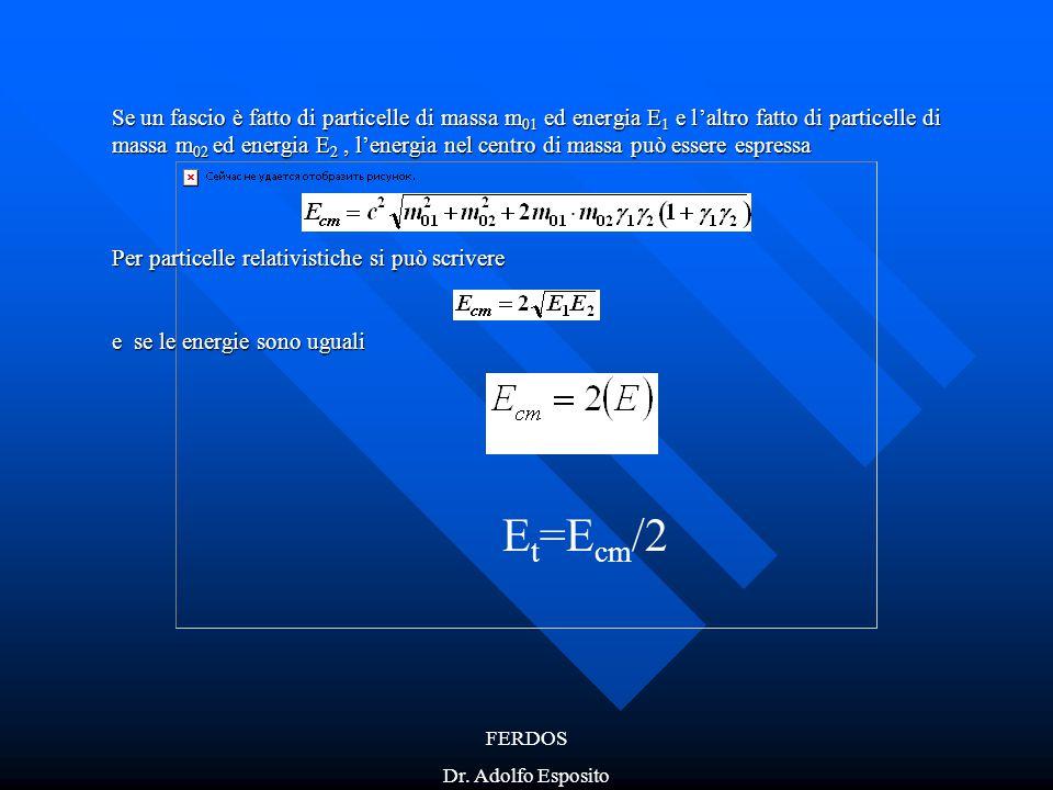 Se un fascio è fatto di particelle di massa m01 ed energia E1 e l'altro fatto di particelle di massa m02 ed energia E2 , l'energia nel centro di massa può essere espressa