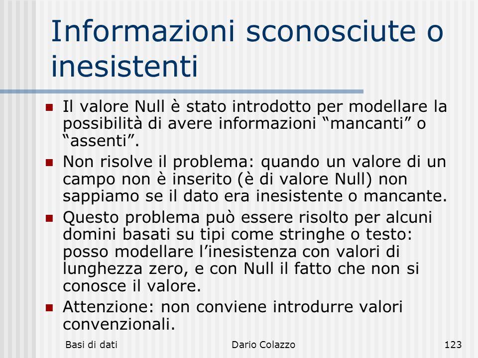 Informazioni sconosciute o inesistenti