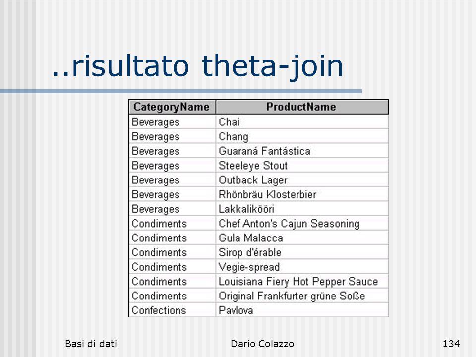 ..risultato theta-join Basi di dati Dario Colazzo