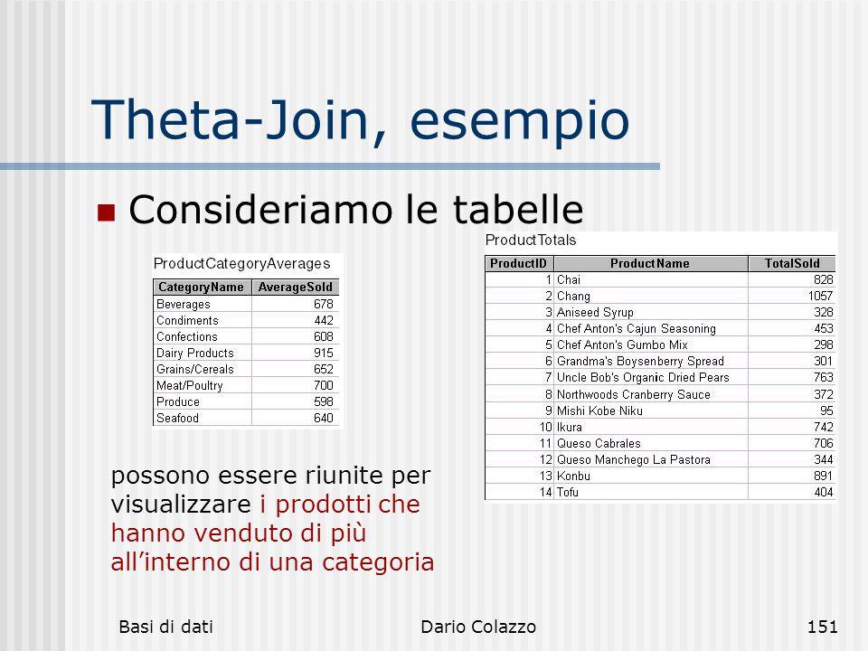 Theta-Join, esempio Consideriamo le tabelle