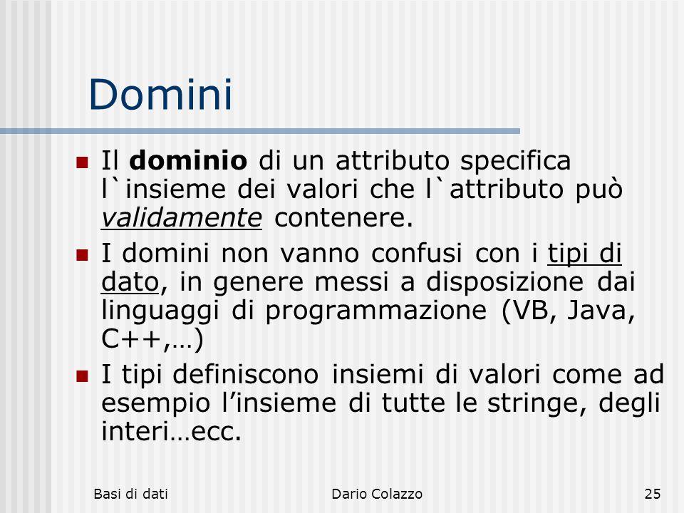 hh hhh. Domini. Il dominio di un attributo specifica l`insieme dei valori che l`attributo può validamente contenere.