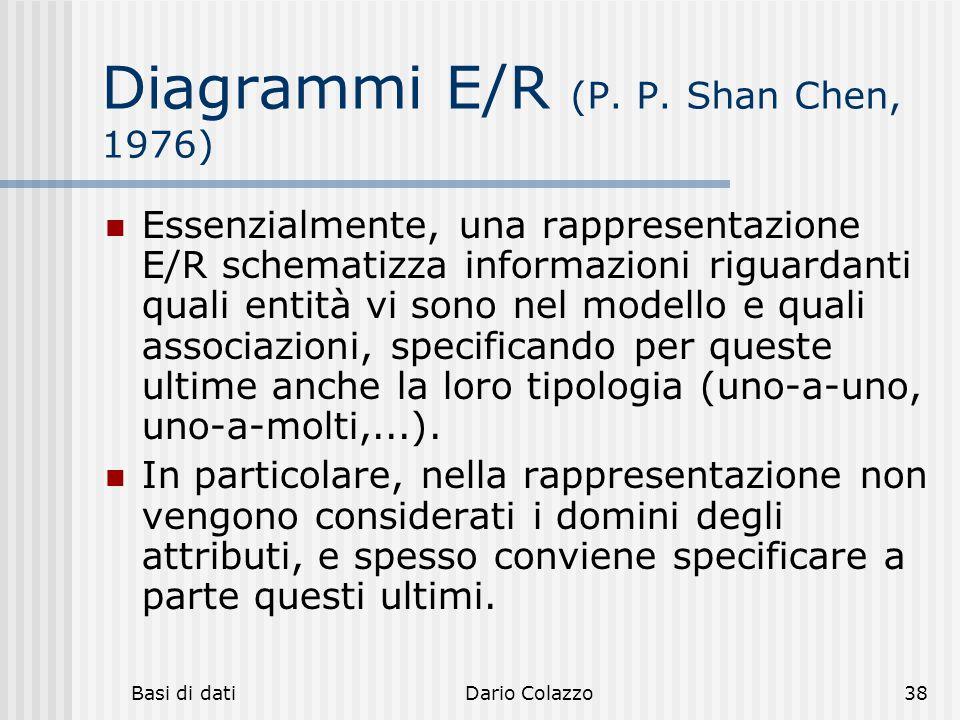 Diagrammi E/R (P. P. Shan Chen, 1976)