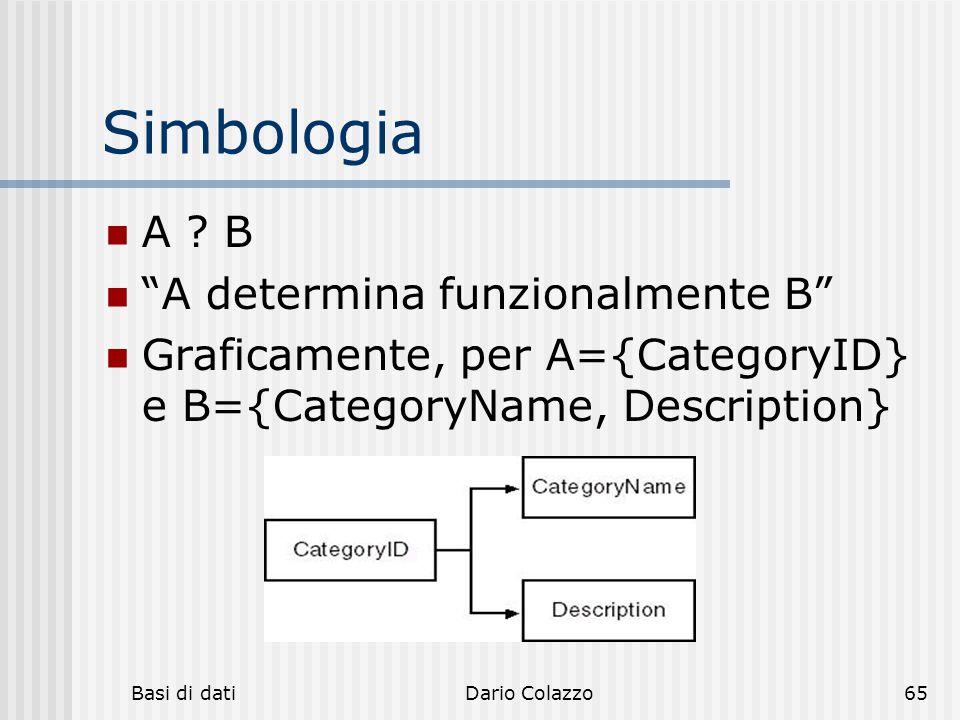 Simbologia A B A determina funzionalmente B