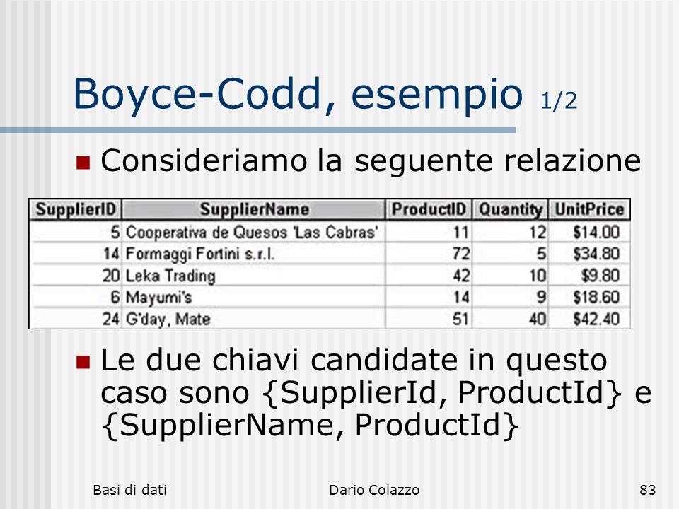 Boyce-Codd, esempio 1/2 Consideriamo la seguente relazione