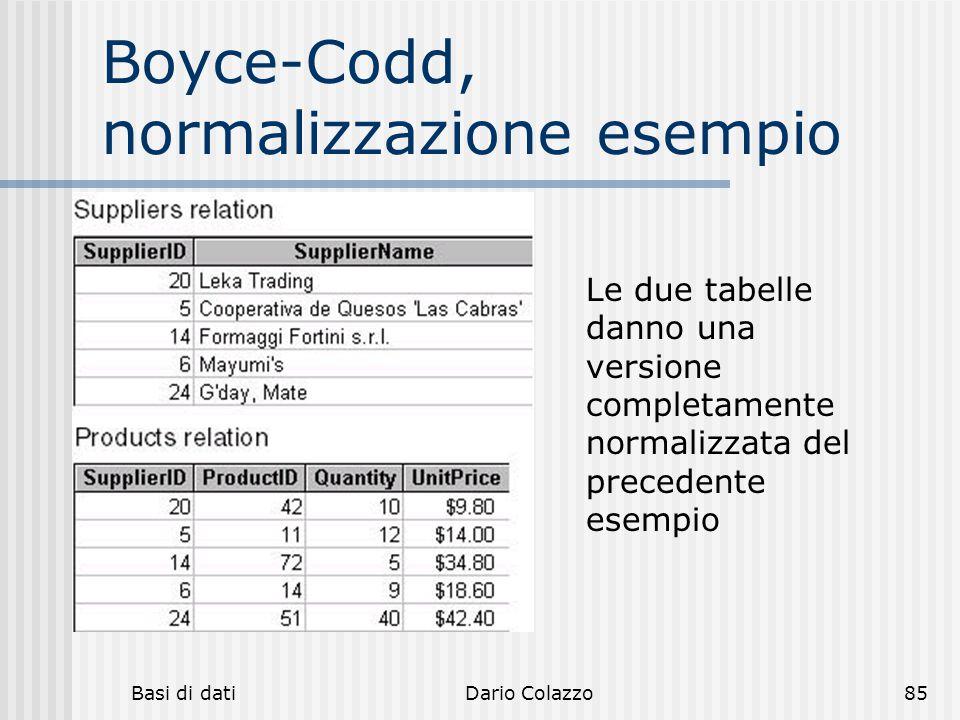 Boyce-Codd, normalizzazione esempio