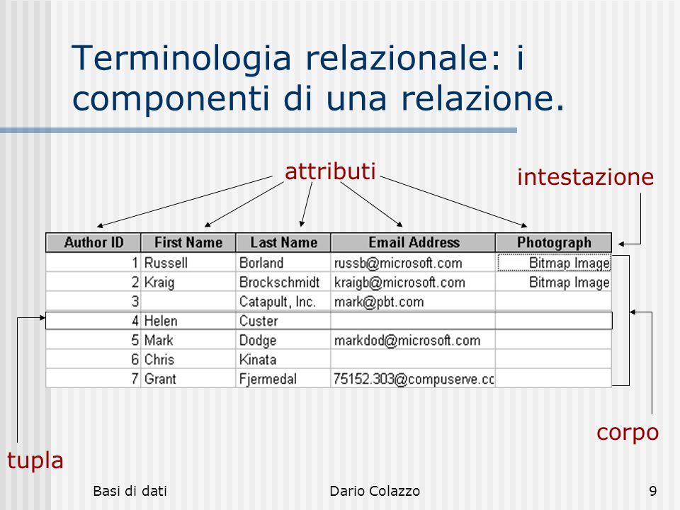 Terminologia relazionale: i componenti di una relazione.