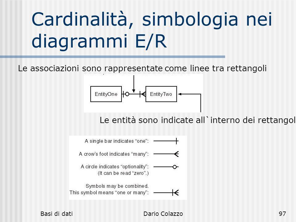 Cardinalità, simbologia nei diagrammi E/R