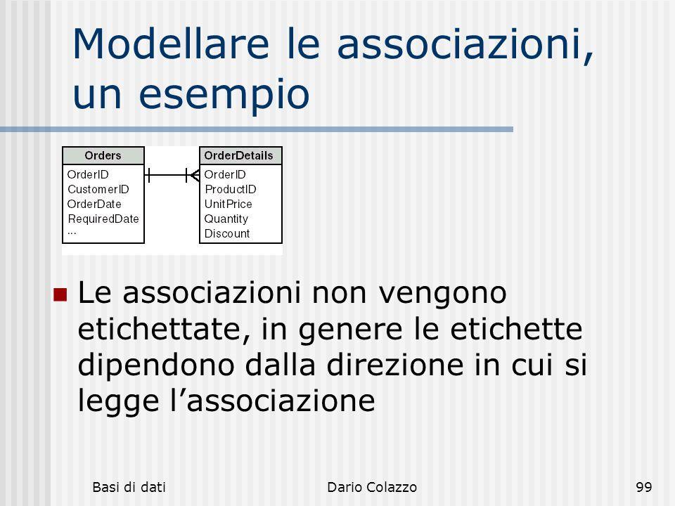 Modellare le associazioni, un esempio