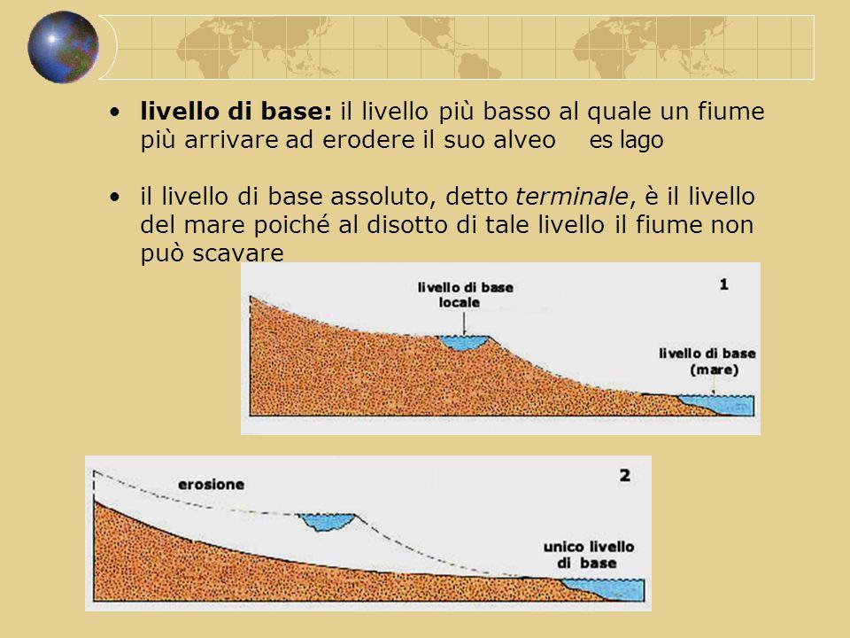 livello di base: il livello più basso al quale un fiume più arrivare ad erodere il suo alveo es lago