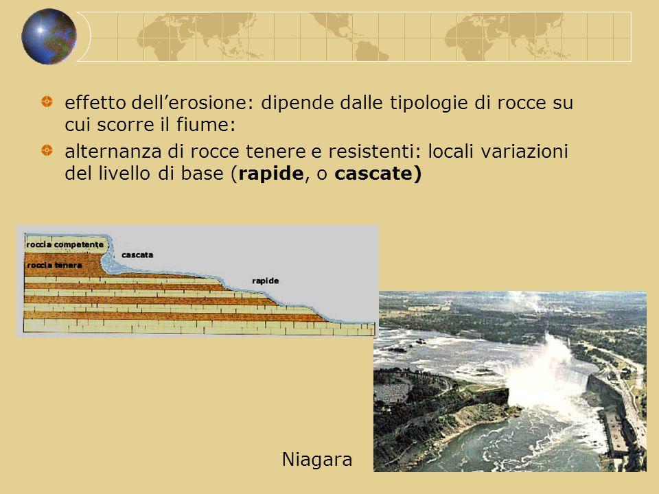 effetto dell'erosione: dipende dalle tipologie di rocce su cui scorre il fiume: