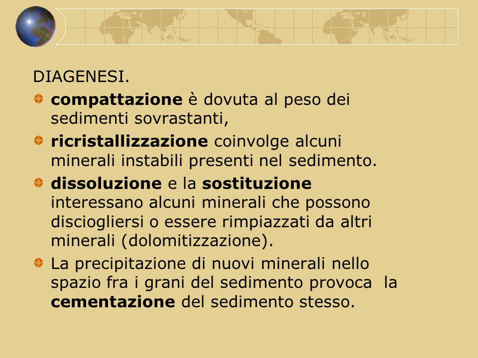 DIAGENESI. compattazione è dovuta al peso dei sedimenti sovrastanti, ricristallizzazione coinvolge alcuni minerali instabili presenti nel sedimento.