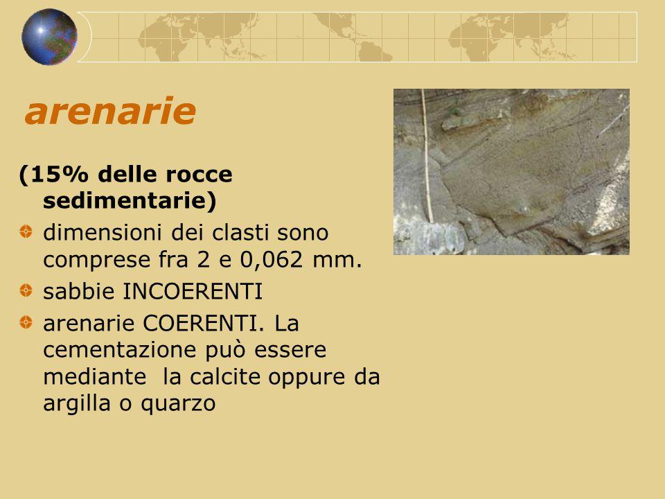 arenarie (15% delle rocce sedimentarie)