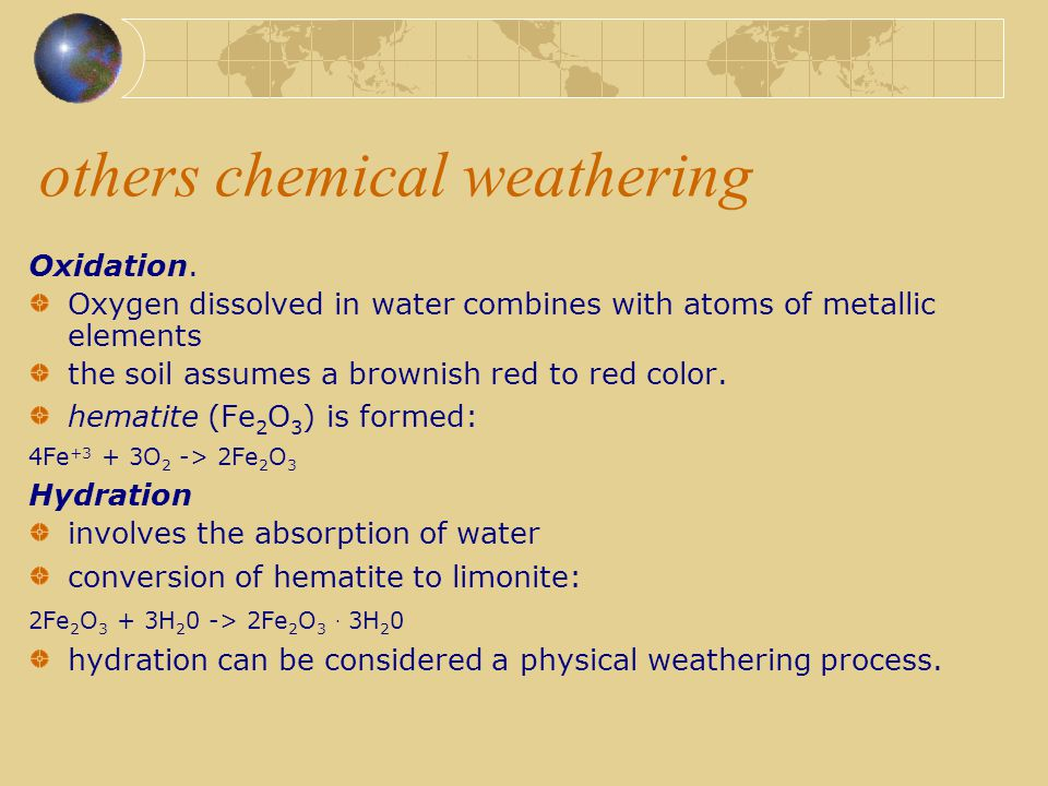 others chemical weathering