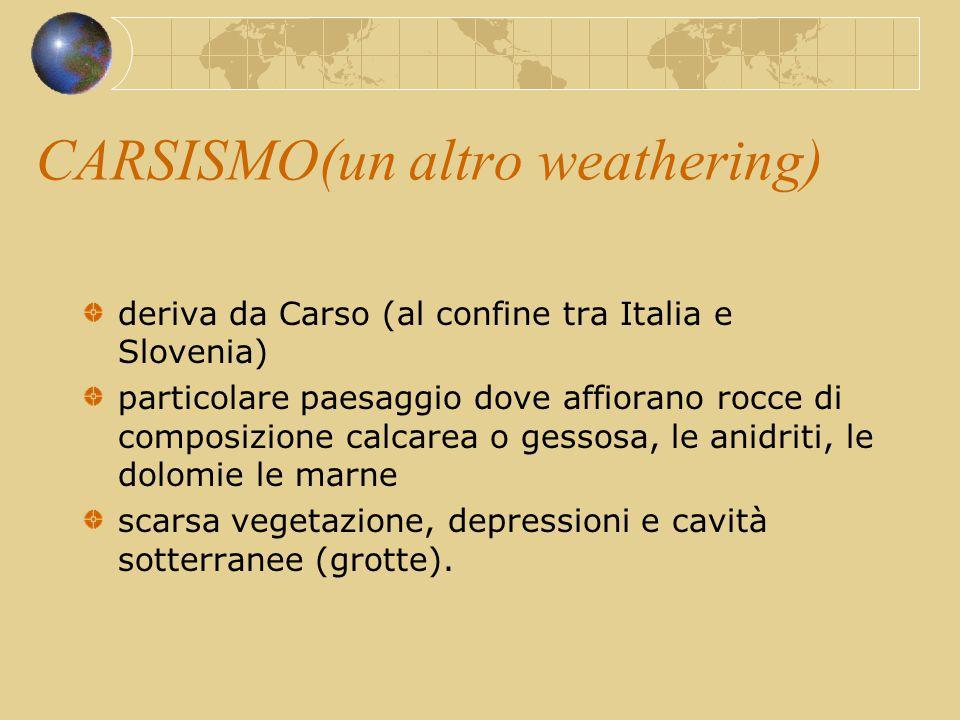 CARSISMO(un altro weathering)