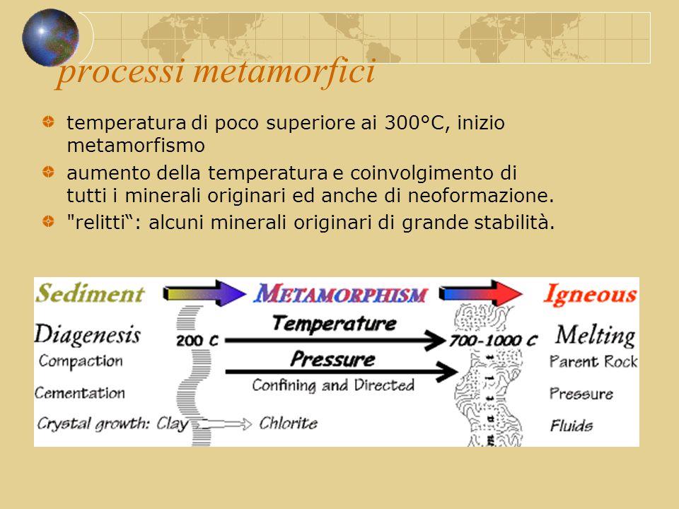 processi metamorfici temperatura di poco superiore ai 300°C, inizio metamorfismo.