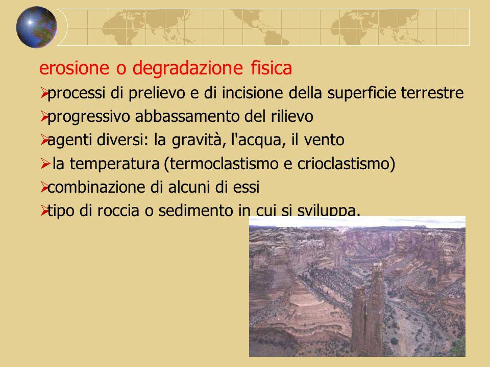 erosione o degradazione fisica