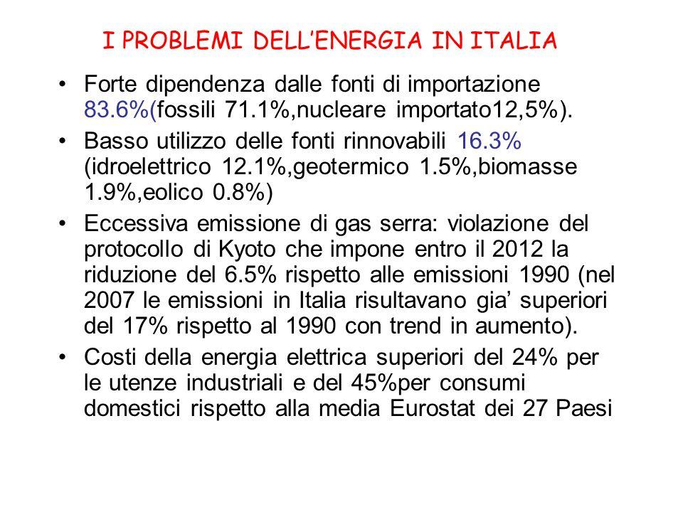 I PROBLEMI DELL'ENERGIA IN ITALIA