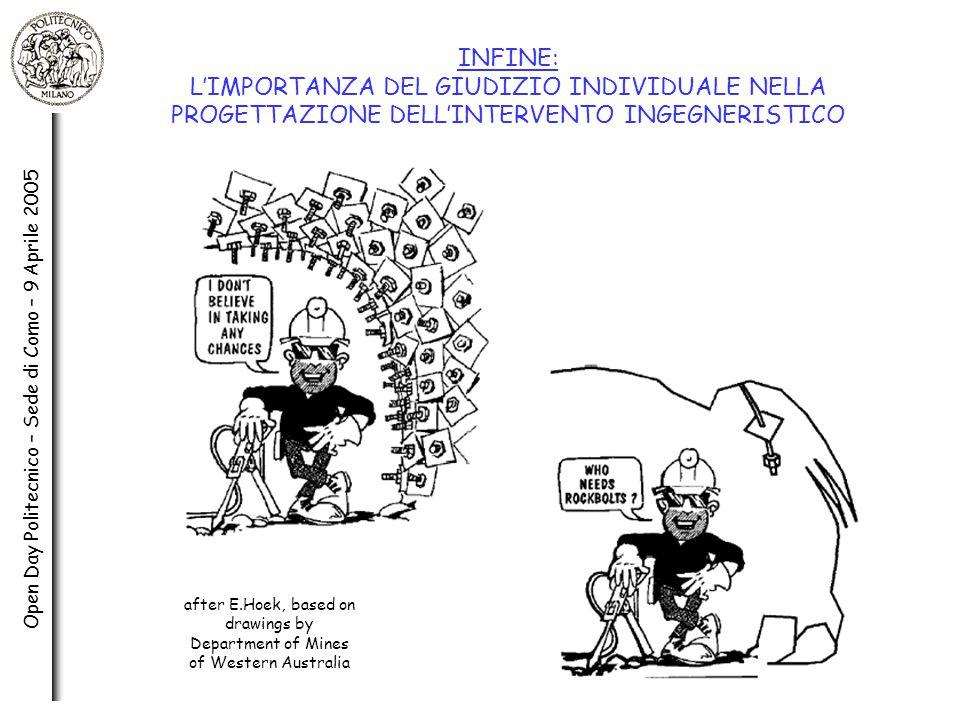 INFINE: L'IMPORTANZA DEL GIUDIZIO INDIVIDUALE NELLA PROGETTAZIONE DELL'INTERVENTO INGEGNERISTICO.