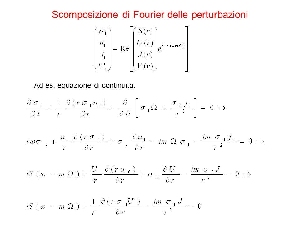 Scomposizione di Fourier delle perturbazioni