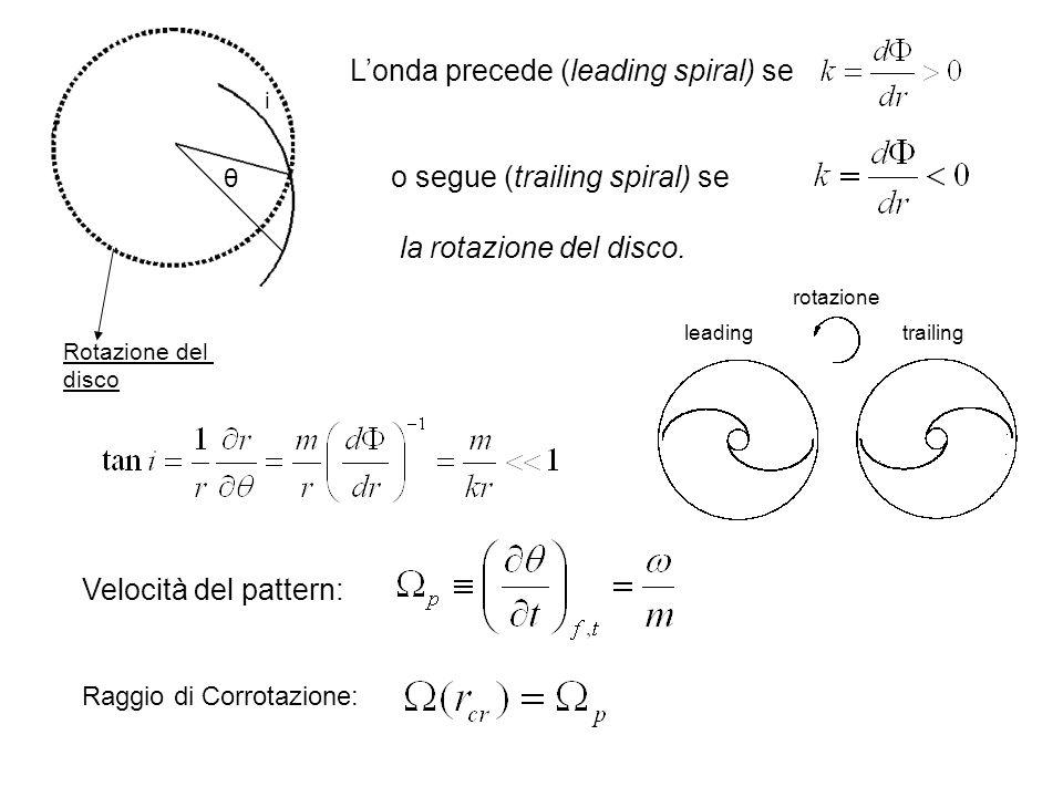 L'onda precede (leading spiral) se
