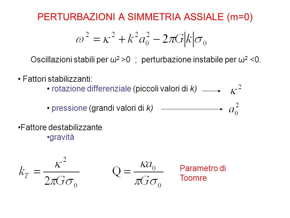 PERTURBAZIONI A SIMMETRIA ASSIALE (m=0)